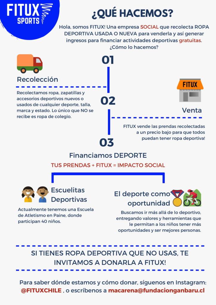 Proyecto Fitux
